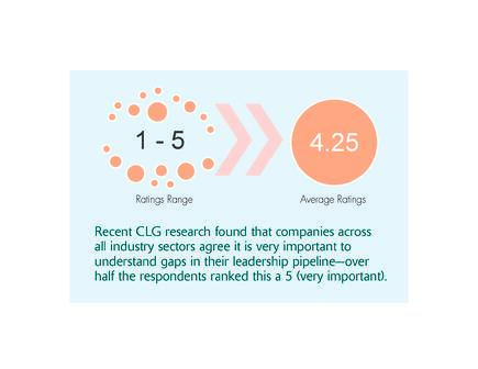 CLG - HR Creates Competitive Advantage Blog Image.jpg